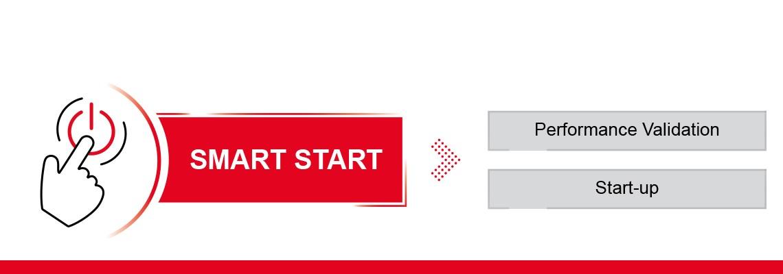 Yeni endüstriyel ürünlerinizin kurulum ve programlanmasından, üretim izleme ve performans onaylamasına kadar hizmet veren Desoutter servis çözümü Smart Start'ı keşfedin.